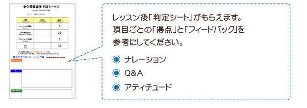 子どものための「英検(実用英語技能検定)」の二次試験対策はリップルキッズパークにお任せ!